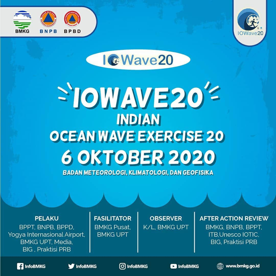 Indian Ocean Wave Exercise 2020